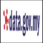 Malaysia Open data
